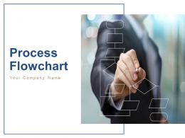 Process Flowchart Powerpoint Presentation Slides