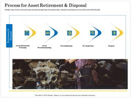Process For Asset Retirement And Disposal L2169 Ppt Powerpoint Presentation Styles