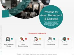 Process For Asset Retirement And Disposal M2109 Ppt Powerpoint Presentation Infographics Gallery