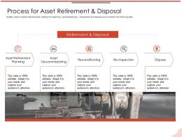 Process For Asset Retirement And Disposal M2127 Ppt Powerpoint Presentation Infographic Template Images