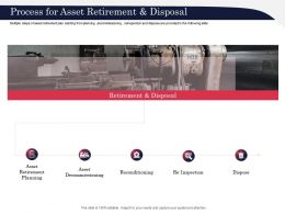 Process For Asset Retirement And Disposal Plan Ppt Powerpoint Presentation Professional