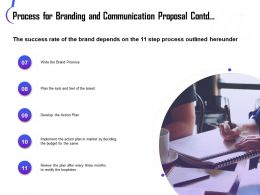 Process For Branding And Communication Proposal Contd Ppt Structure