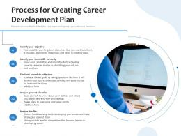 Process For Creating Career Development Plan
