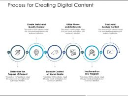 Process For Creating Digital Content