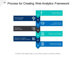 Process For Creating Web Analytics Framework