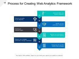 Process For Creating Web Analytics Framework