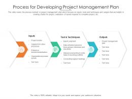 Process For Developing Project Management Plan