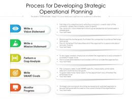Process For Developing Strategic Operational Planning