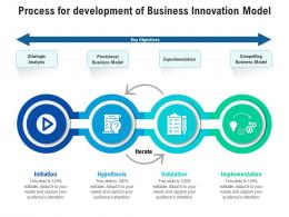 Process For Development Of Business Innovation Model