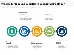 Process For Inbound Logistics In Lean Implementation