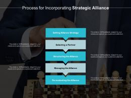 Process For Incorporating Strategic Alliance