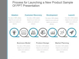 Process For Launching A New Product Sample Of Ppt Presentation
