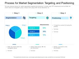 Process For Market Segmentation Targeting And Positioning