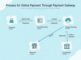 Process For Online Payment Through Payment Gateway