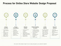 Process For Online Store Website Design Proposal Ppt Ideas