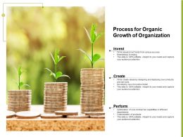 Process For Organic Growth Of Organization