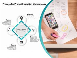 Process For Project Execution Methodology
