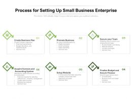 Process For Setting Up Small Business Enterprise