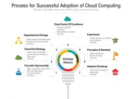 Process For Successful Adoption Of Cloud Computing