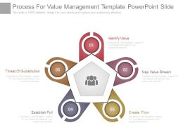 Process For Value Management Template Powerpoint Slide