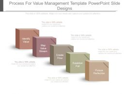 Process For Value Management Template Powerpoint Slide Designs