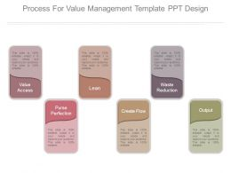 Process For Value Management Template Ppt Design