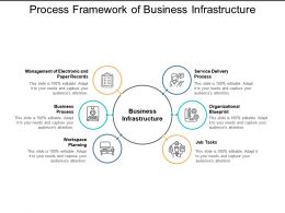 Process Framework Of Business Infrastructure