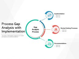 Process Gap Analysis With Implementation