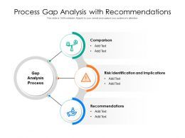Process Gap Analysis With Recommendations
