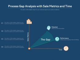 Process Gap Analysis With Sale Metrics And Time