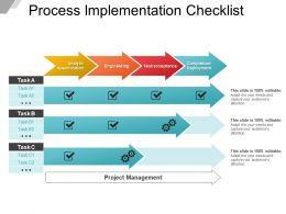 Process Implementation Checklist