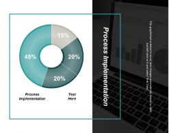 Process Implementation Ppt Powerpoint Presentation Professional Visual Aids Cpb