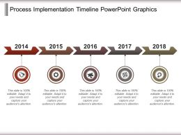 Process Implementation Timeline Powerpoint Graphics