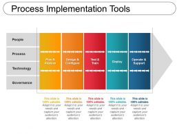 Process Implementation Tools
