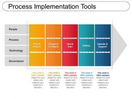 process_implementation_tools_Slide01