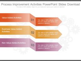Process Improvement Activities Powerpoint Slides Download