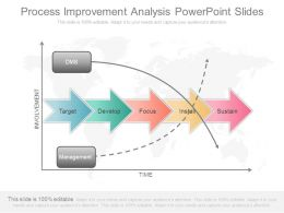 Process Improvement Analysis Powerpoint Slides