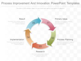 Process Improvement And Innovation Powerpoint Templates