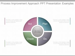 Process Improvement Approach Ppt Presentation Examples
