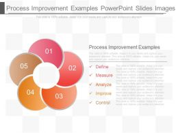 Process Improvement Examples Powerpoint Slides Images