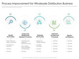 Process Improvement For Wholesale Distribution Business