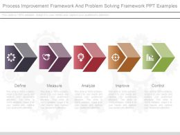 Process Improvement Framework And Problem Solving Framework Ppt Examples