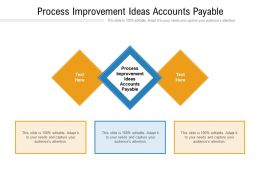 Process Improvement Ideas Accounts Payable Ppt Powerpoint Inspiration Samples Cpb
