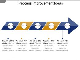 Process Improvement Ideas Powerpoint Slides