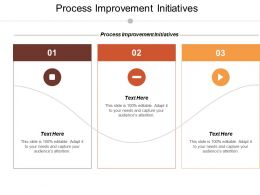 Process Improvement Initiatives Ppt Powerpoint Presentation Gallery Designs Download Cpb