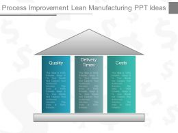 Process Improvement Lean Manufacturing Ppt Ideas