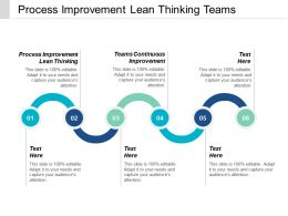 Process Improvement Lean Thinking Teams Continuous Improvement Cpb