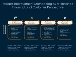 Process Improvement Methodologies To Enhance Financial And Customer Perspective