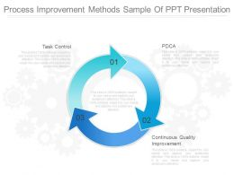 Process Improvement Methods Sample Of Ppt Presentation