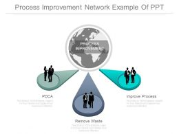 Process Improvement Network Example Of Ppt